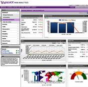 Screenshot from Yahoo! Web Analytics